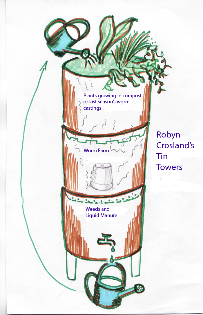 Robyn Crosland tin towers