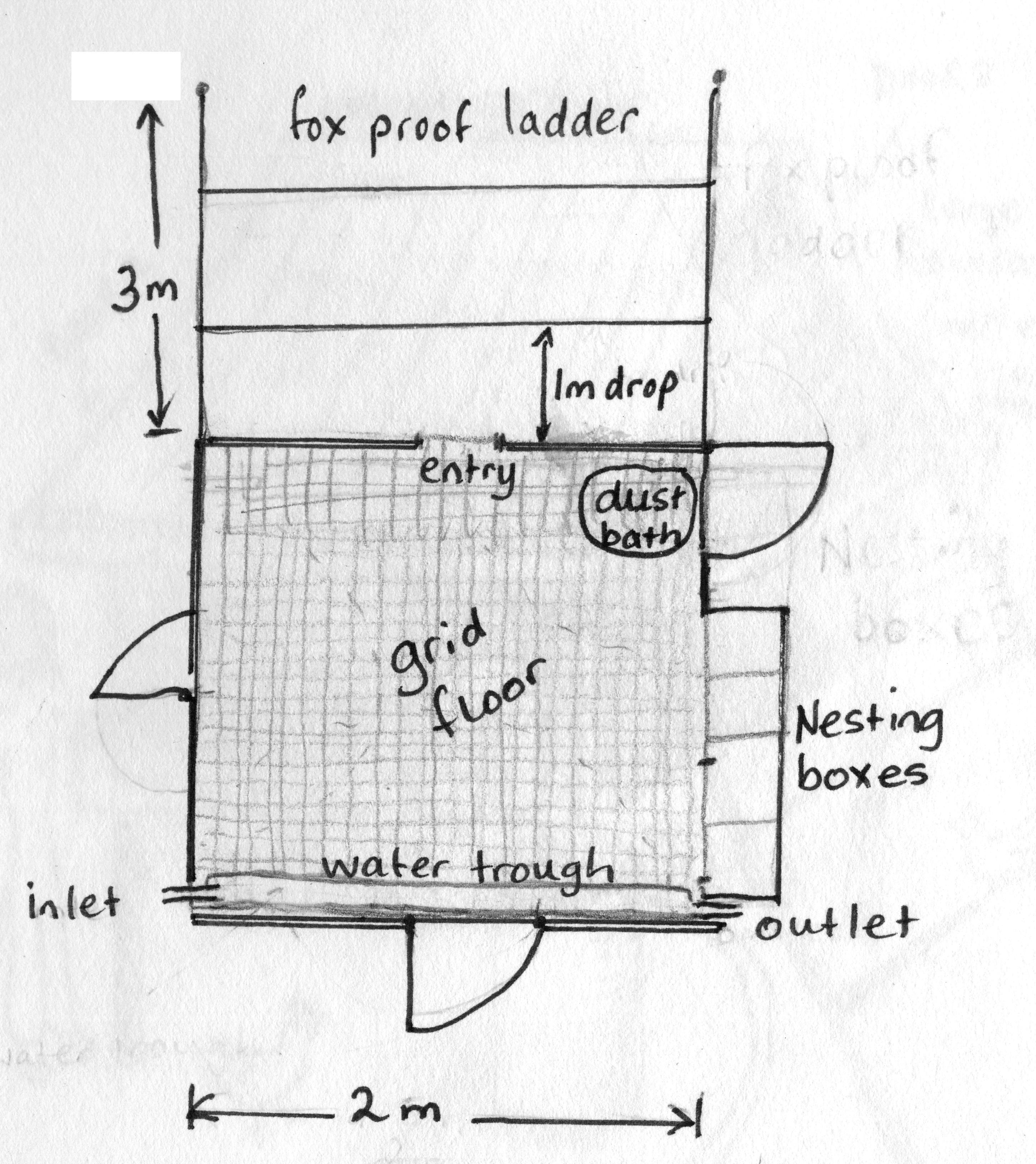 chicken mansion floor plan permaculture visions