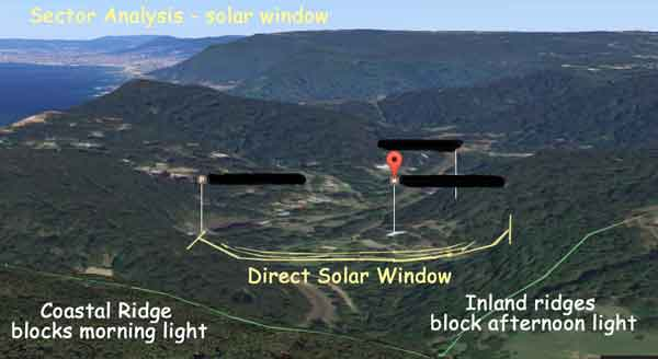 view of solar window to yoga retreat - permaculture design tool