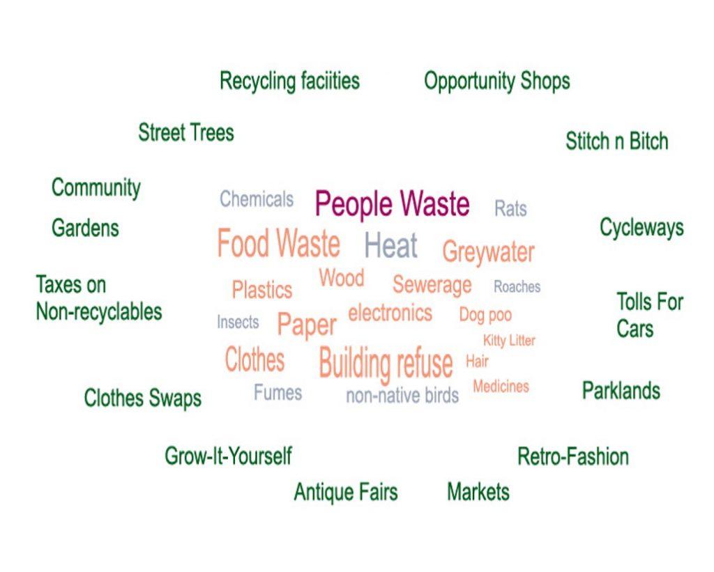 social permaculture elements