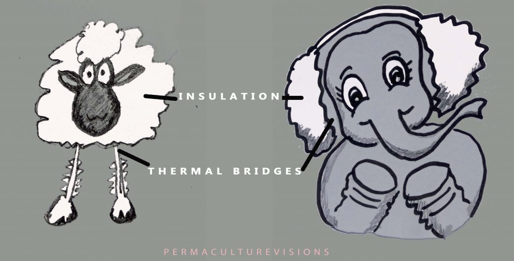 Insulation, thermal bridge, leg warmers are valuable parts of passive housing
